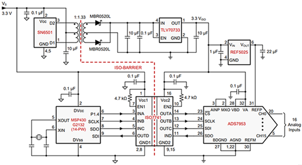 Figure 1: Using the SN6501 Build ISO7741 isolated power supply