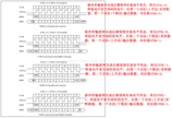 在ARM Linux下使用GPIO模拟SPI时序详解