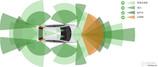 安森美半导体提供全面的智能感知方案 自动驾驶更加安全