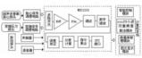 一种智能电脑胎儿监护系统的设计浅析
