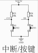 STM32一枚按键的旅行(GPIO+中断+NVIC分组)