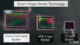 索尼再泄露新CMOS传感器 A7000有望面世了?