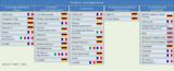 欧盟出资助英法德意四国开发微电子技术
