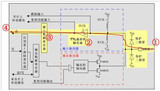 STM32学习笔记一一GPIO