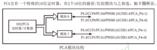 STC12C5A60S2的PCA模块输出PWM波