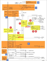 STM32时钟基础知识