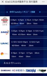 中芯國際直接流片通道開通,南京IC設計企業深度受益!