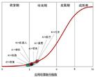 2019年人工智能如何落地?详看慕尼黑上海电子展解析