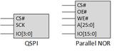技术文章—使用高速NOR闪存配置FPGA
