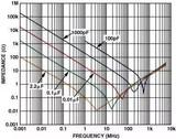 技术文章—运放电路PCB设计技巧
