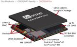 Octavo公司将推出采用SiP封装的STM32MP1