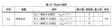 STM32 Flash操作(擦写)过程中器件复位导致数据丢失问题