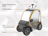 麻雀虽小五脏俱全,这款自动驾驶微型车上高科技还不少