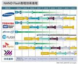 动摇全球IC供应链-中国半导体自造之路