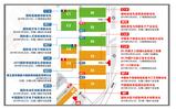 慕尼黑上海电子展论坛议程都在这了