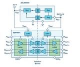ADI 公司电流隔离LVDS系列