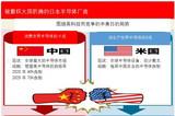 半导体厂商在中美贸易战中如何抉择?