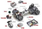 新能源汽车电池衰减规律你知道吗?