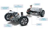 无偿开放混合动力技术专利,丰田真有那么傻?