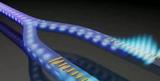 光子集成电路的发展趋势