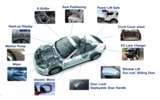 直流馬達的車身電子應用及市場趨勢