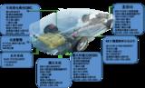 倡导节能减排 安森美半导体电动/混动汽车方案出炉