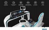 德赛西威联手新思科技----步入汽车电子虚拟开发新时代