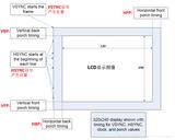 lcd参数解释及刷新率计算,LCD时序