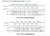 STM32 学习笔记--SPI通信配置