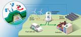 瑞典查尔姆斯理工大学研最快氢气传感器 防止氢动力汽车氢气泄露起火