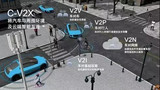 """一场""""交通进化""""将至:5G带给车联网与自动驾驶哪些升级?"""