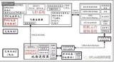 无人机图传射频链路简析