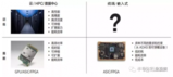 人工智能领域的高速发展,大公司竞相自主研发AI芯片