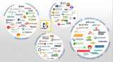 AI、物联网时代,RISC-V挑战巨头ARM和英特尔