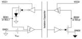 技术文章—有关I2C隔离器的六大设计问题