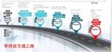 TI一直致力于使能源汽车更高效,更节能和更安全的新型技术