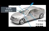 详解ROHM的车载LED技术