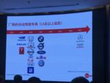 全球各大厂商有望于今年达成L4及以上的自动驾驶布局