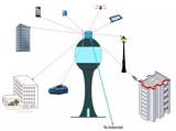Li-Fi:不需要无线电的无线连接技术