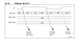 STM32 关于ADC采交直流问题探讨(一)