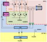 通過聯鎖柵極驅動器來提高三相逆變器的魯棒性