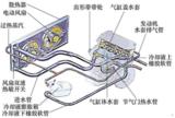 汽车电子风扇电机控制电路与主电路电磁兼容分析与优化