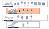 連載文章:TDK壓敏電阻在汽車電子中有哪些應用