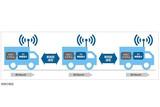 软银公布基于5G网络的 云端控制车辆间距技术
