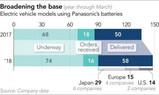 在特斯拉的暗战之下,中国电池供应商是否可获利?