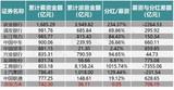 """从中国最早的""""债转股""""企业开始,京东方如何发展壮大"""