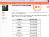 小米宣布11款機型升級Android Q操作系統