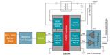 Silicon Labs如何做到新能源车隔离器细分市场第一