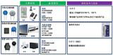 TDK压敏电阻在家电工业领域中的应用