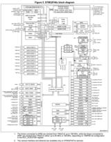 STM32F4定时器时钟频率和时钟源